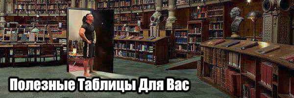 Таблица Калорийности и БЖУ по Алфавиту от Дениса Борисова